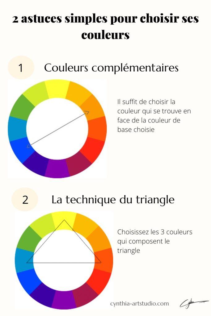 Deux astuces simples pour choisir ses couleurs article écrit par Cynthia Artstudio