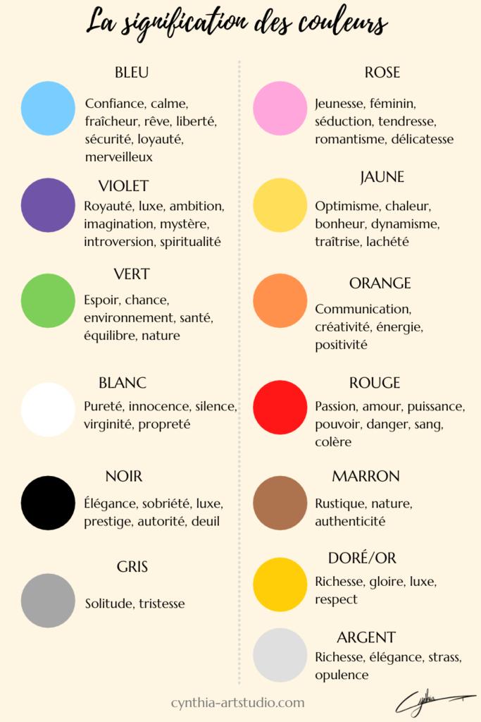 Article sur la signification des couleurs