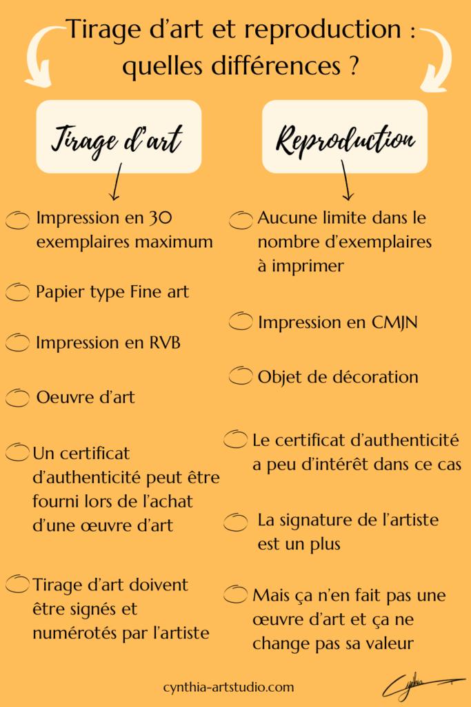Les différences entre tirage d'art et reproduction article de Cynthia Artstudio